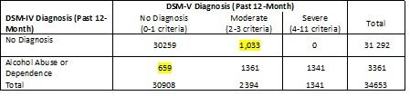 DRAM 9(5) table 2
