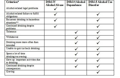 DRAM 9(5) table 1_1