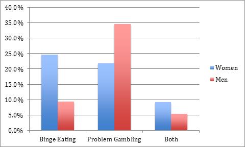Binge gambling bingo free no deposit bonuses