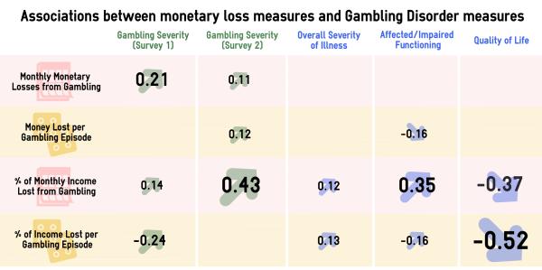 Best gambling monthly casino slots cheat