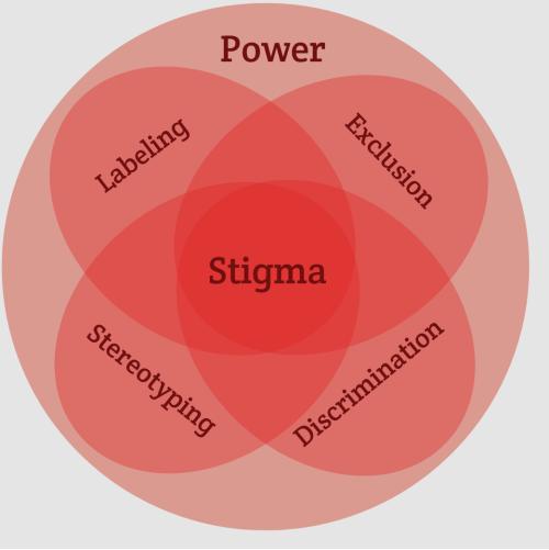 Stigma Promo (1)