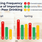 The DRAM, Vol. 15(9) - Under the peer influence: Heavy drinking beliefs in college students