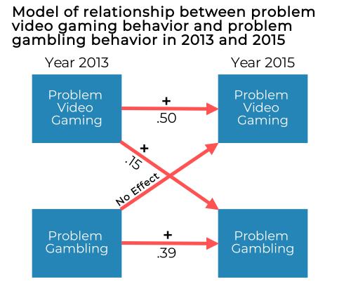 WAGER 6-18-2019 Figure v2