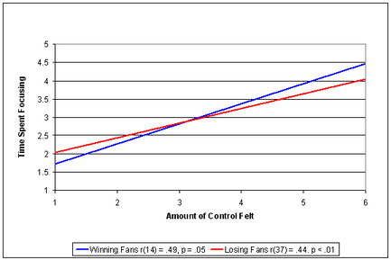 Wager122_graph2